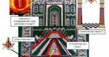 Karpet Karakter Di Banjarmasin sajadah berlambang dajjal zionis coretan seorang programer