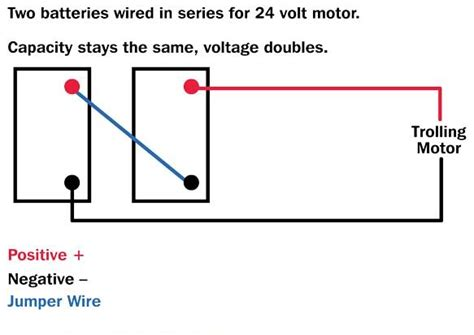 how to hook up 24 volt battery diagram 24 volt dc battery wiring diagram efcaviation