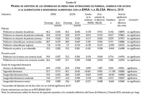 gastronomicos escala salarial 2016 escala salarial uthgra 2017 escala salarial petroleros