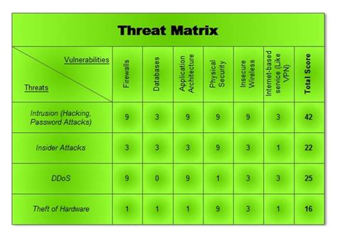 infosec policy template cyber threat analysis infosec institute