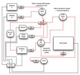 wiring diagram wire diagrams easy simple detail wiring diagrams for boats free sle detail