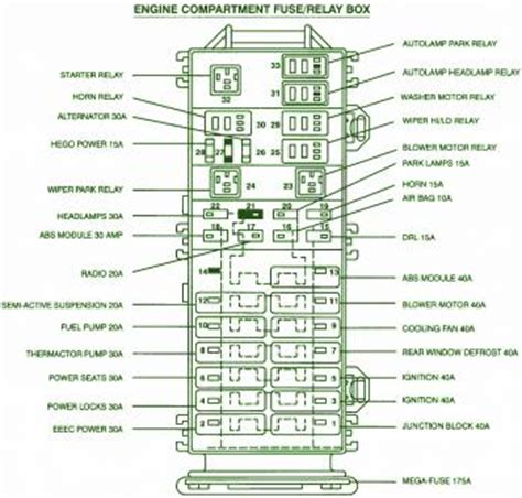 l wiring diagram 2002 ford ranger l free engine