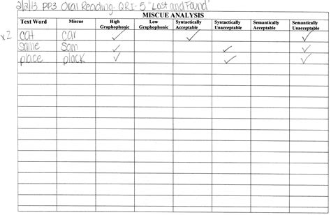 miscue analysis form template dgioia licensed for non commercial use only assessments