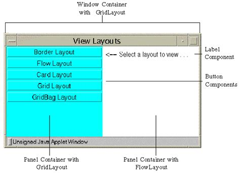 layout manager in java awt pdf exploring the awt layout managers