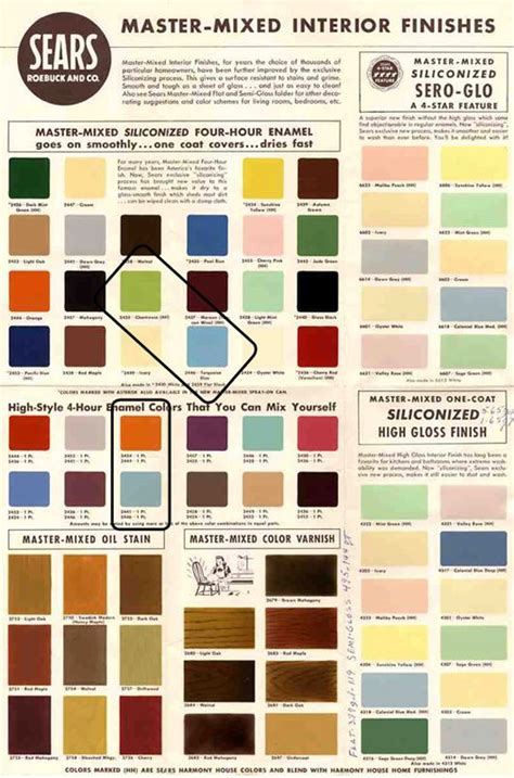 60s colors 1950s and 60s paint colors from sears classic harmony