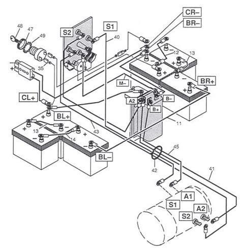 36 volt ez go golf cart wiring diagram 97 ezgo txt 36v wiring diagram 97 get free image about