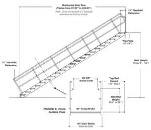 osha stair handrail requirements osha handrail requirements drawing quotes