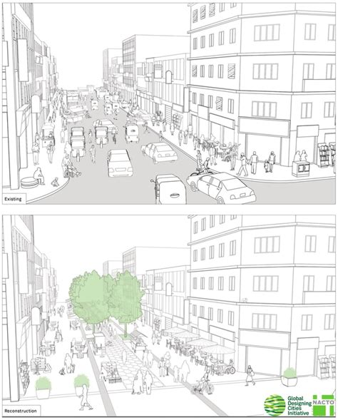 urban design guidelines london global street design guide now available online for free