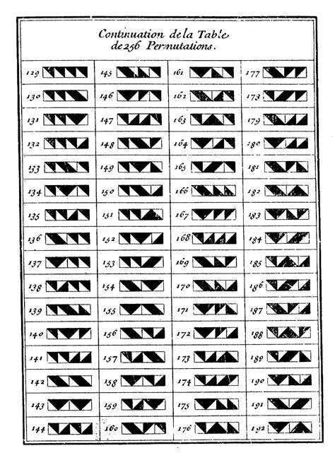 signification de layout en francais tattoo maori signification symbole