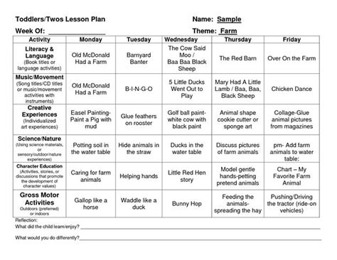creative curriculum lesson plan template for infants and toddlers provider sle lesson plan template classroom ideas