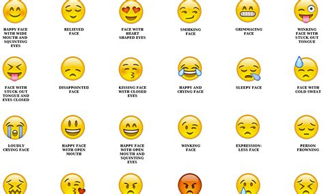 emoji you pics for gt whatsapp emoji meanings