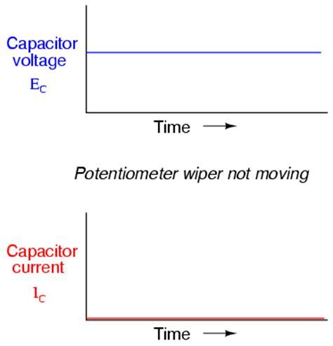 capacitor current formula capacitors and calculus