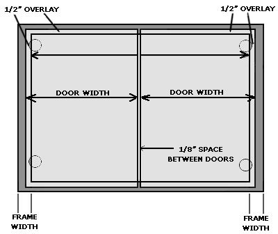 Knowledgebase Measuring Cabinet Doors