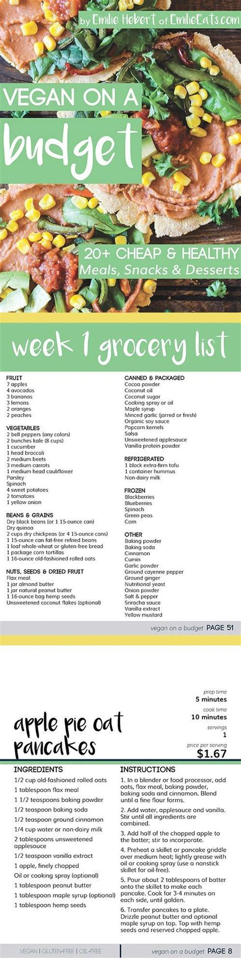 grocery lists ideas  pinterest clean eating
