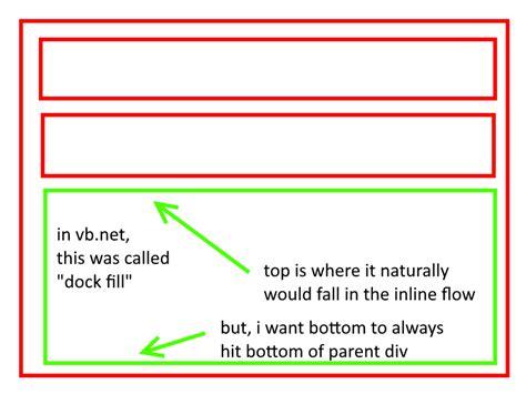 css div inline css inline div stretch bottom to parent bottom but