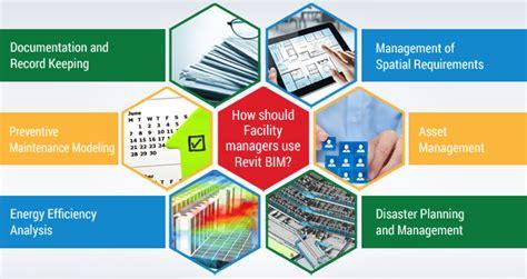 App Autodesk how should facility managers use revit bim designing