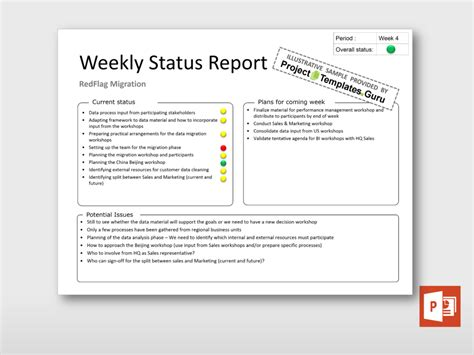 weekly project status report template foto 2017