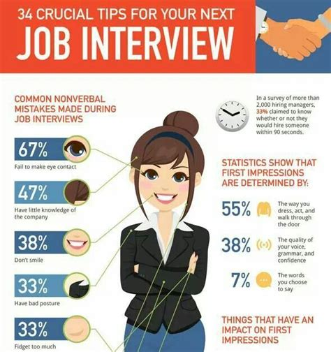 7 Tips For A Successful Freelancing Career by 24 Best Images About Seeking Advice On
