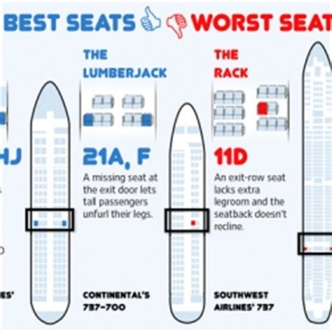 window aisle seat window or aisle seat selection can be more complex and