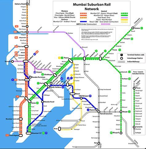 Overhauling the Mumbai Suburban Railway System | 24 Coaches