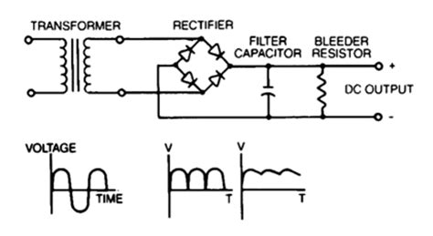 bleeder resistor used in filter circuit ham radio glossary