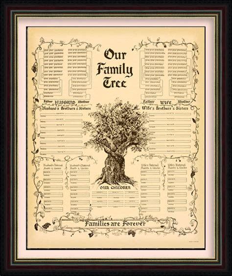 family history charts templates time family history chart customer service contact