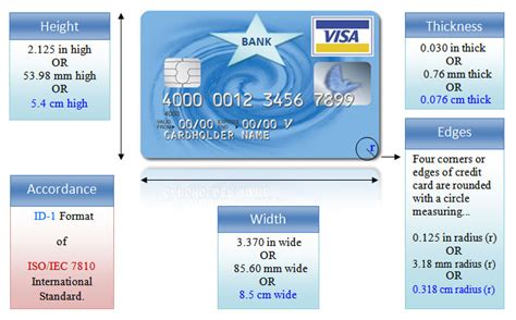 standard credit card size template what is credit card meaning definition size and anatomy
