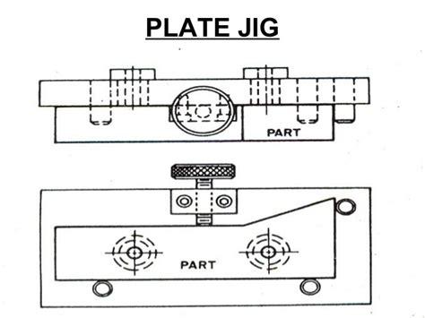 jig template jig