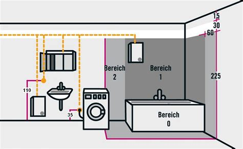 Vde 0100 Badezimmer by Vde Badezimmer Badezimmer 2016
