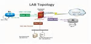 home lab network design setup checkpoint lab in vm environment firewall network