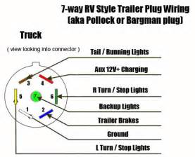 7 prong trailer wiring harness for boat get free image