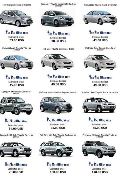 Alamo Auto Rental by Quepos Car Rental Alamo Quepos