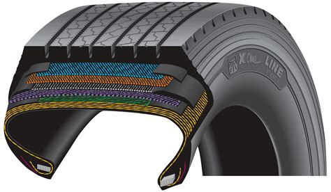 Tire Section by Tire And Retread Selector Michelin Truck