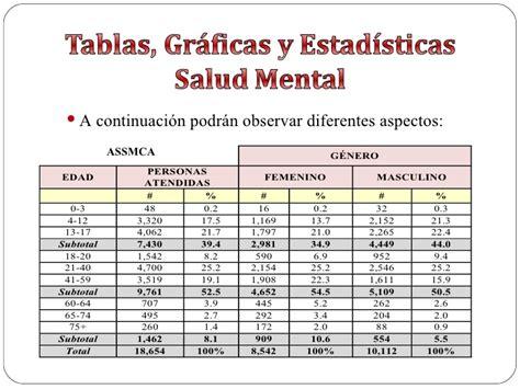 tabla contributiva 2015 pr tabla contributiva 2015 pr tabla articulo 152 lisr 2016