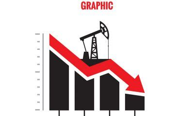 former shell head predicts oil will hit $80 per barrel by