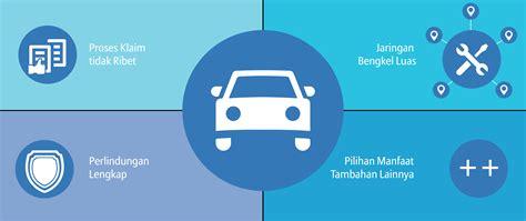 Asuransi Rumah Allianz asuransi mobil allianz asuransi rumah mobil