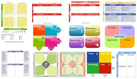 design elements matrix swot matrix