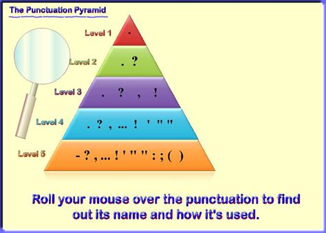 make money as a ghostwriter how to level up your freelancing writing business and land clients you books punctuation pyramid