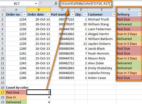 count colored cells in excel how to count by color and sum by color in excel 2010 and 2013
