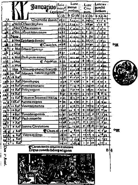 Capricorn Calendar Capricorn Dates Zodiac Sign Astrology