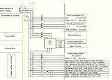 fail distrbution board jpg vikipeedia vaba ents 252 klopeedia