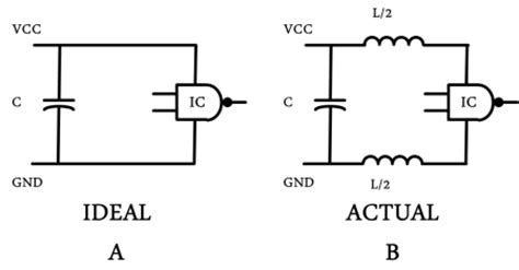 bypass capacitor emi practical guide for emc emi improvement in pcb layout