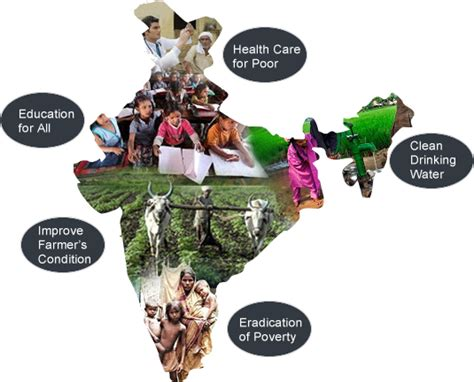 How Can Social Enterprises Generate Social Entrepreneurship At Amrita Tbi Amrita Vishwa Vidyapeetham