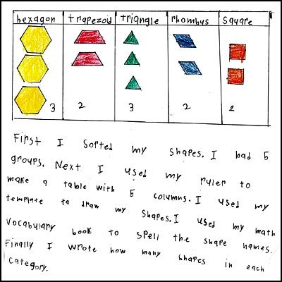 pattern grading terms 1st grade measurement and data