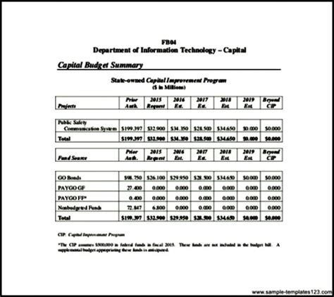 information technology budget template free sle templates