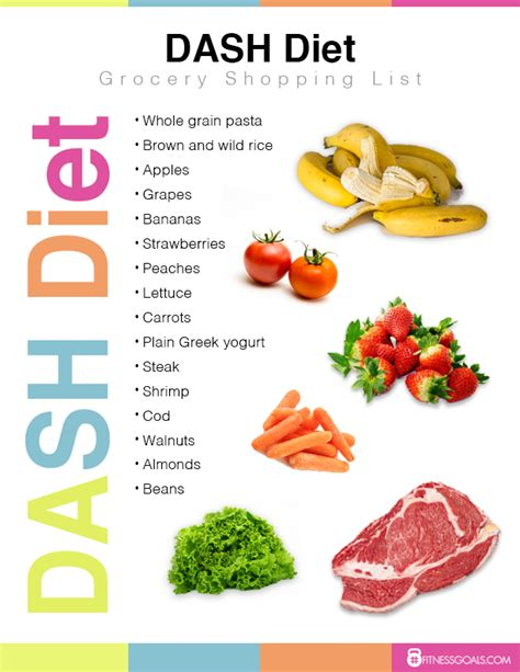 Dash Diet Detox by Dash Diet Plan Food List And Sle Menu See Reviews
