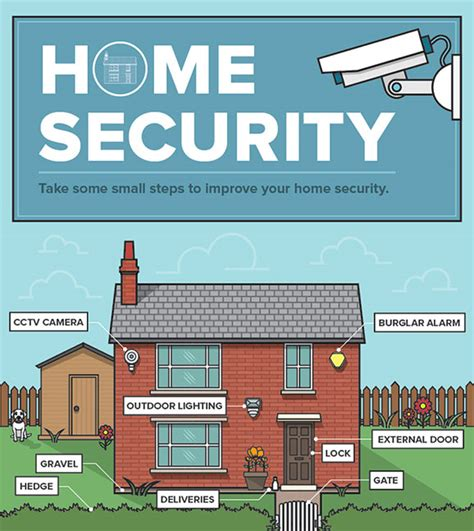 national home security month 2016 burton safes