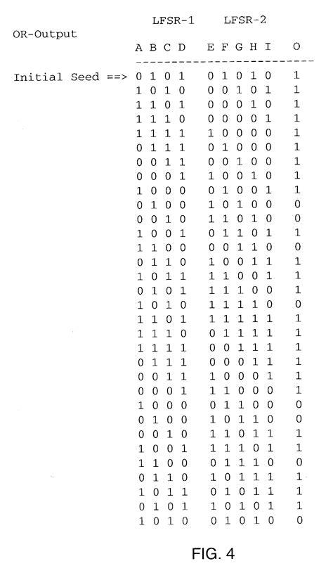 pseudo random pattern generator tutorial patent us20030233607 random pattern weight control by