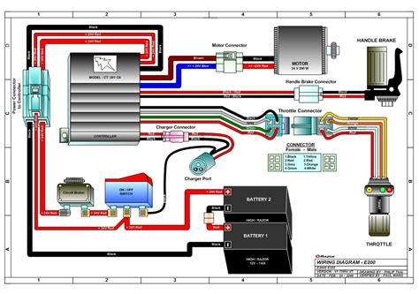 e100 scooter wiring diagram get free image about wiring