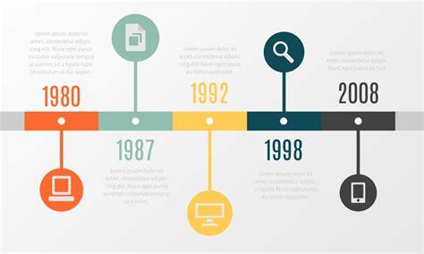 victoria linea del tiempo timeline preceden l 237 neas de tiempo 28 herramientas tic para construirlas